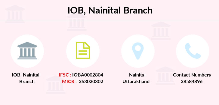 Indian-overseas-bank Nainital branch