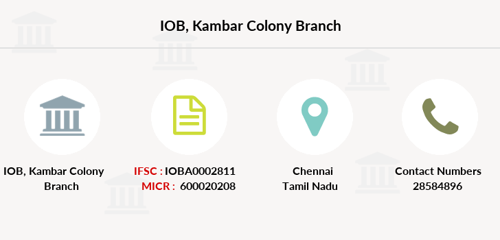 Indian-overseas-bank Kambar-colony branch