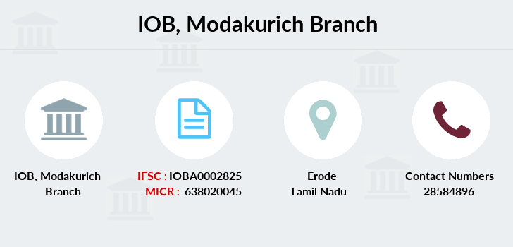 Indian-overseas-bank Modakurich branch