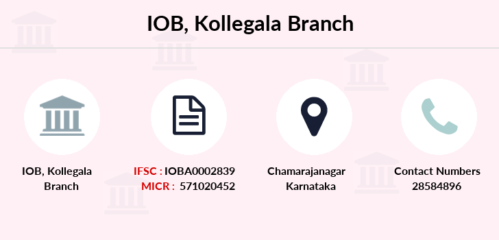 Indian-overseas-bank Kollegala branch