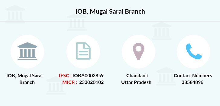 Indian-overseas-bank Mugal-sarai branch