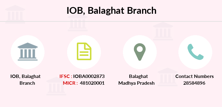 Indian-overseas-bank Balaghat branch