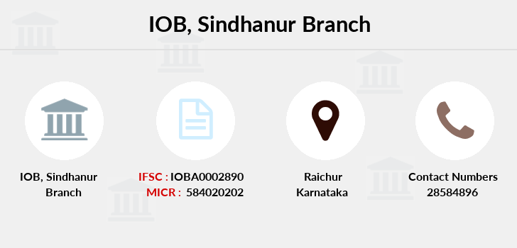 Indian-overseas-bank Sindhanur branch