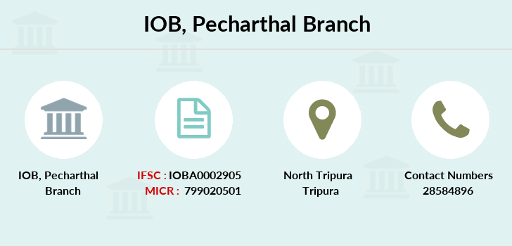 Indian-overseas-bank Pecharthal branch