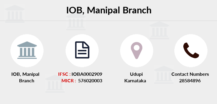Indian-overseas-bank Manipal branch