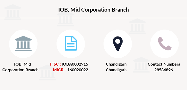 Indian-overseas-bank Mid-corporation branch