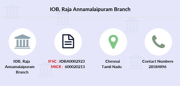 Indian-overseas-bank Raja-annamalaipuram branch