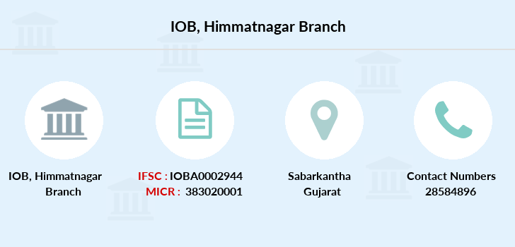 Indian-overseas-bank Himmatnagar branch