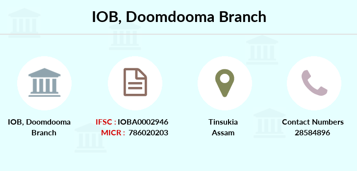 Indian-overseas-bank Doomdooma branch