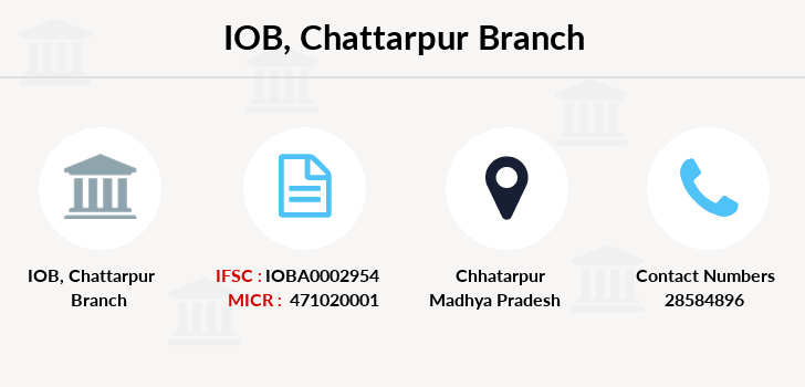 Indian-overseas-bank Chattarpur branch