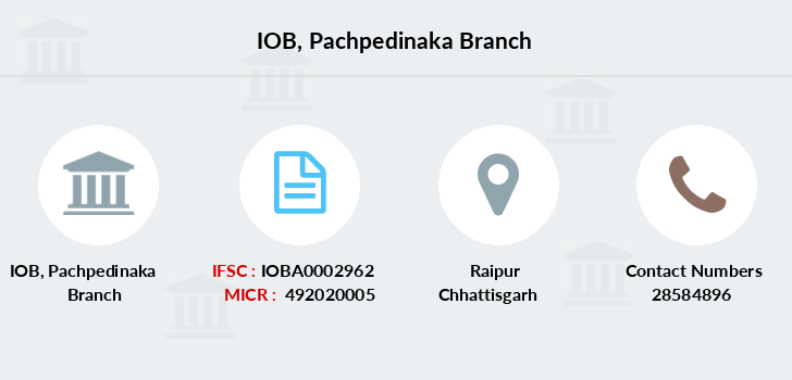 Indian-overseas-bank Pachpedinaka branch