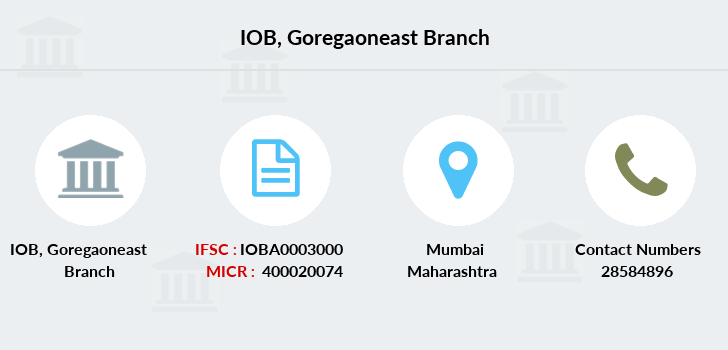 Indian-overseas-bank Goregaoneast branch