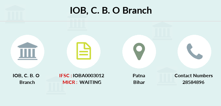 Indian-overseas-bank C-b-o branch