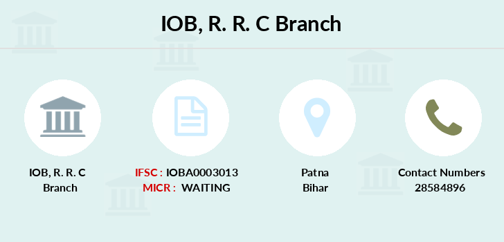 Indian-overseas-bank R-r-c branch