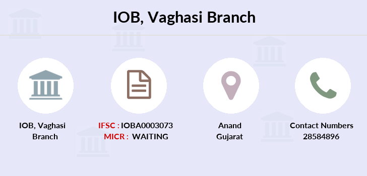 Indian-overseas-bank Vaghasi branch