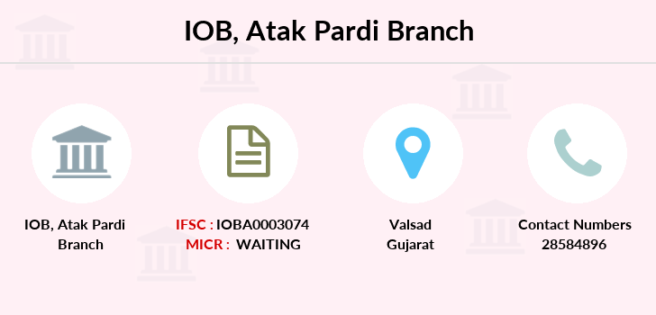 Indian-overseas-bank Atak-pardi branch
