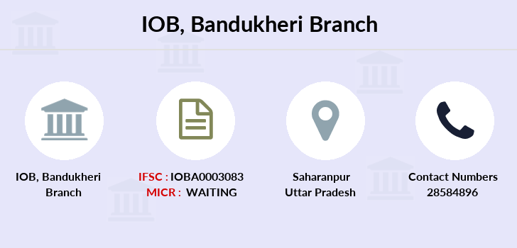 Indian-overseas-bank Bandukheri branch
