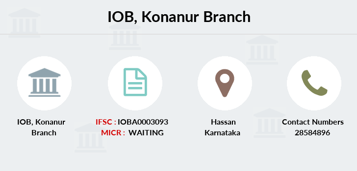 Indian-overseas-bank Konanur branch