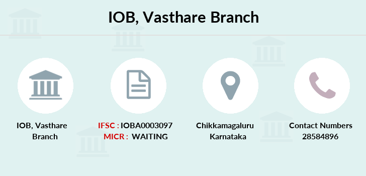 Indian-overseas-bank Vasthare branch