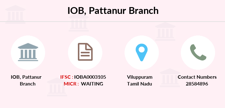 Indian-overseas-bank Pattanur branch