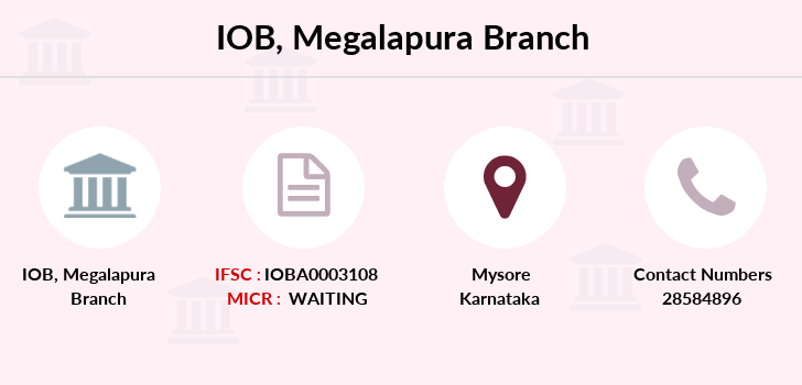 Indian-overseas-bank Megalapura branch