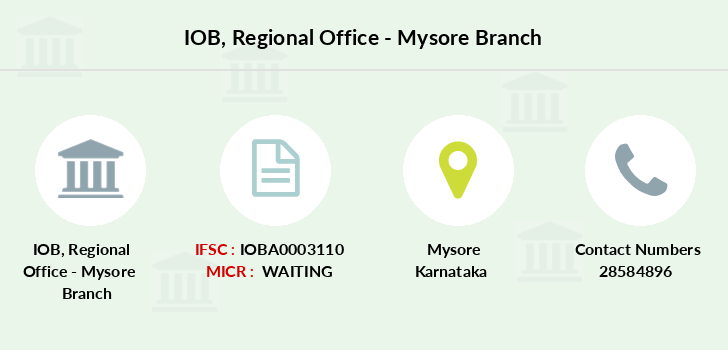 Indian-overseas-bank Regional-office-mysore branch