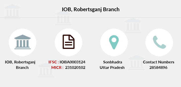 Indian-overseas-bank Robertsganj branch
