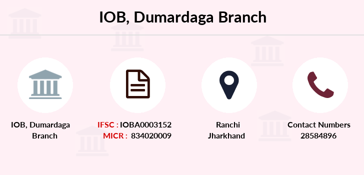 Indian-overseas-bank Dumardaga branch