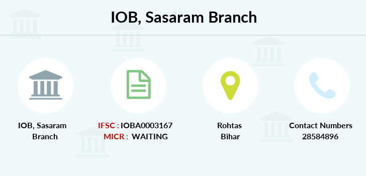 Indian-overseas-bank Sasaram branch