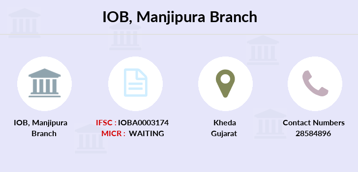 Indian-overseas-bank Manjipura branch