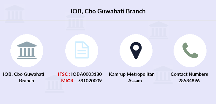 Indian-overseas-bank Cbo-guwahati branch