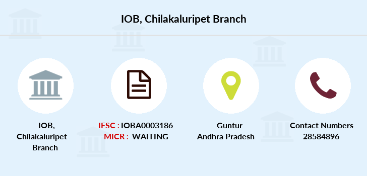 Indian-overseas-bank Chilakaluripet branch