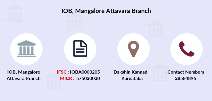 Indian-overseas-bank Mangalore-attavara branch