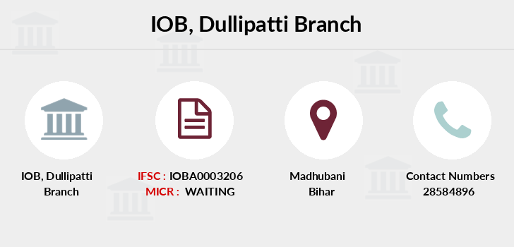Indian-overseas-bank Dullipatti branch