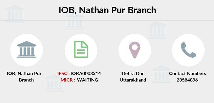 Indian-overseas-bank Nathan-pur branch