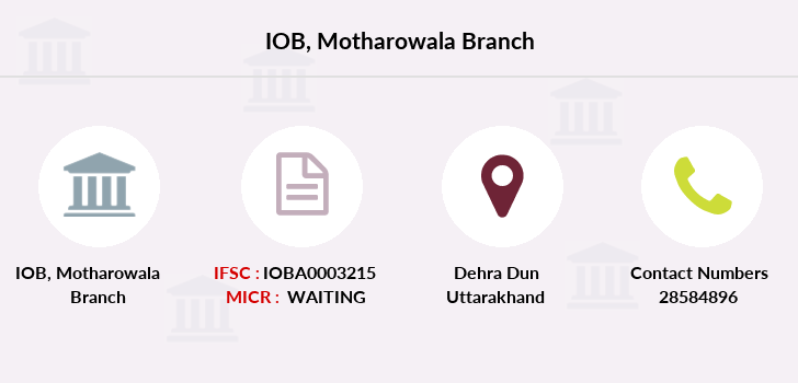 Indian-overseas-bank Motharowala branch
