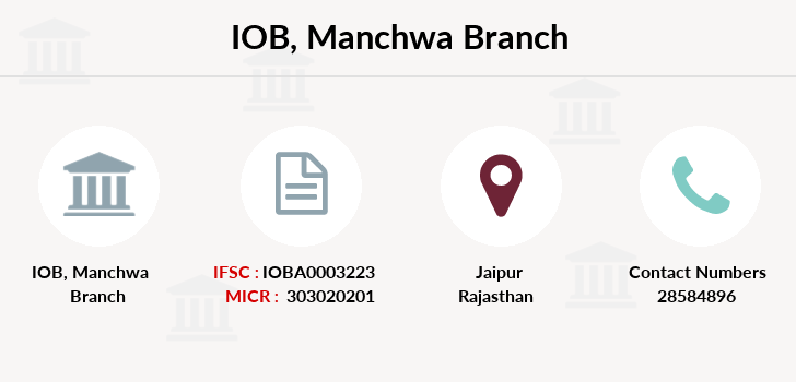 Indian-overseas-bank Manchwa branch