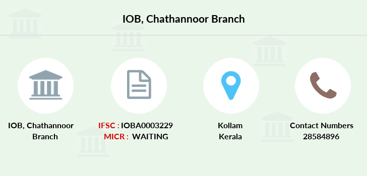 Indian-overseas-bank Chathannoor branch