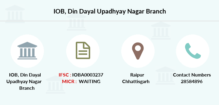 Indian-overseas-bank Din-dayal-upadhyay-nagar branch