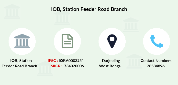 Indian-overseas-bank Station-feeder-road branch