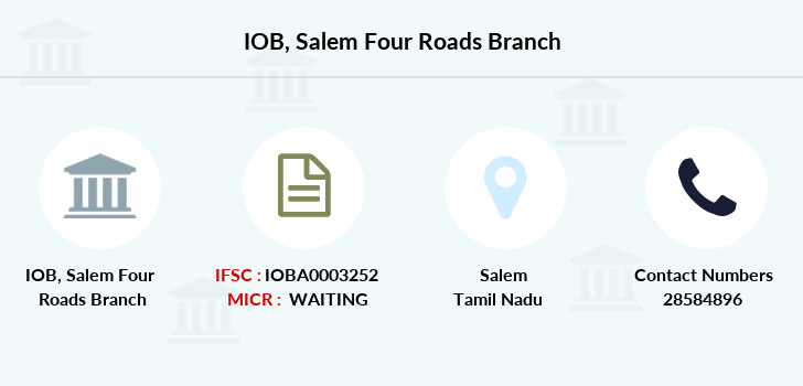 Indian-overseas-bank Salem-four-roads branch
