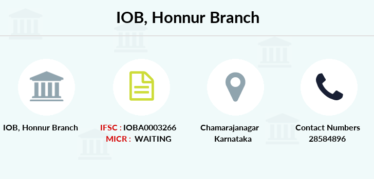 Indian-overseas-bank Honnur branch