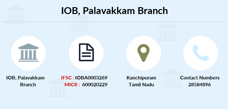 Indian-overseas-bank Palavakkam branch