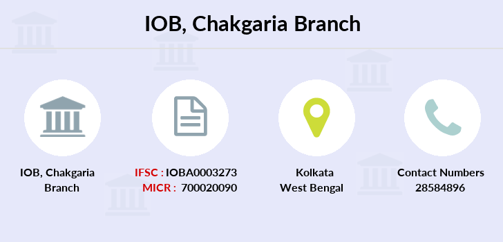Indian-overseas-bank Chakgaria branch