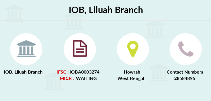 Indian-overseas-bank Liluah branch