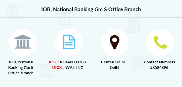 Indian-overseas-bank National-banking-gm-s-office branch