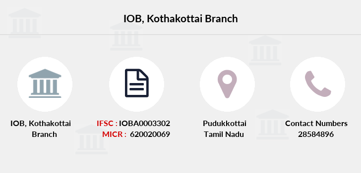 Indian-overseas-bank Kothakottai branch