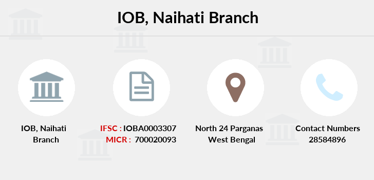 Indian-overseas-bank Naihati branch