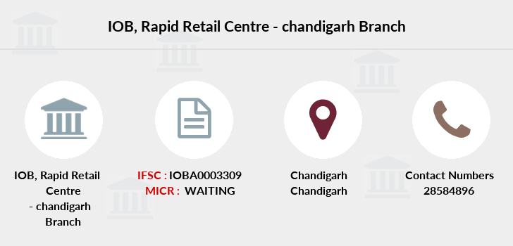 Indian-overseas-bank Rapid-retail-centre-chandigarh branch
