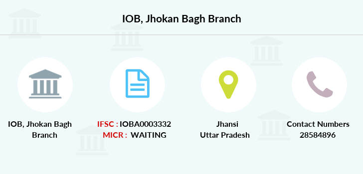 Indian-overseas-bank Jhokan-bagh branch
